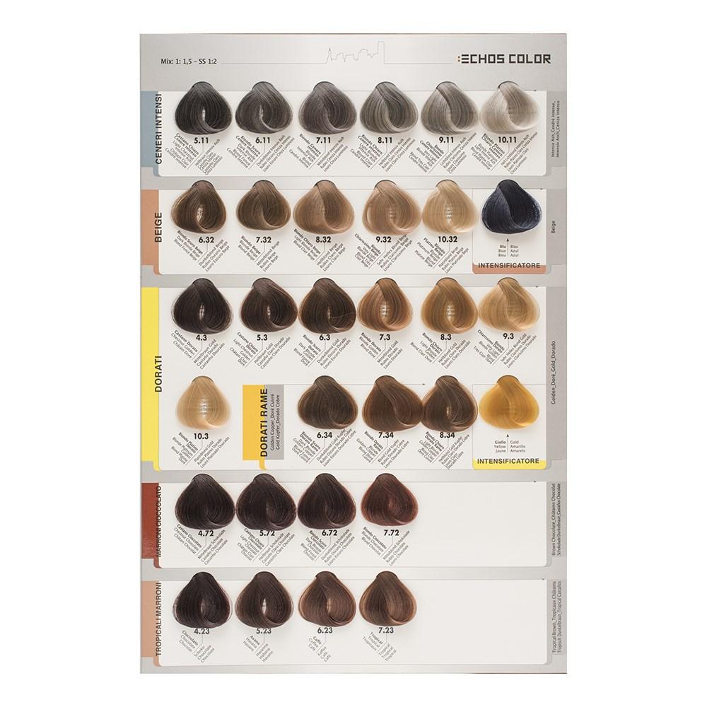 Iso Hair Color Chart Alibaba E Picfo